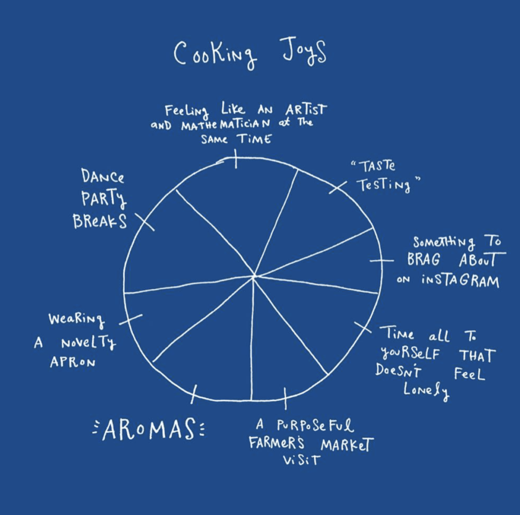 the joys of cooking